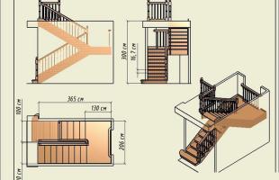 Лестницы на даче на второй этаж – варианты конструкций